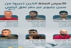 دمج الأسرى المحررين في مؤسسات السلطة الفلسطينية: أهداف وتحديات