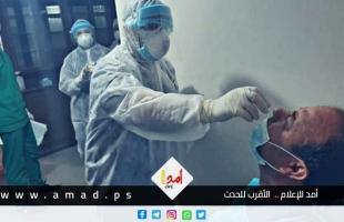 """صحة حماس: (12) حالة وفاة و685 اصابة بـ""""كورونا"""" خلال 24 ساعة في قطاع غزة"""